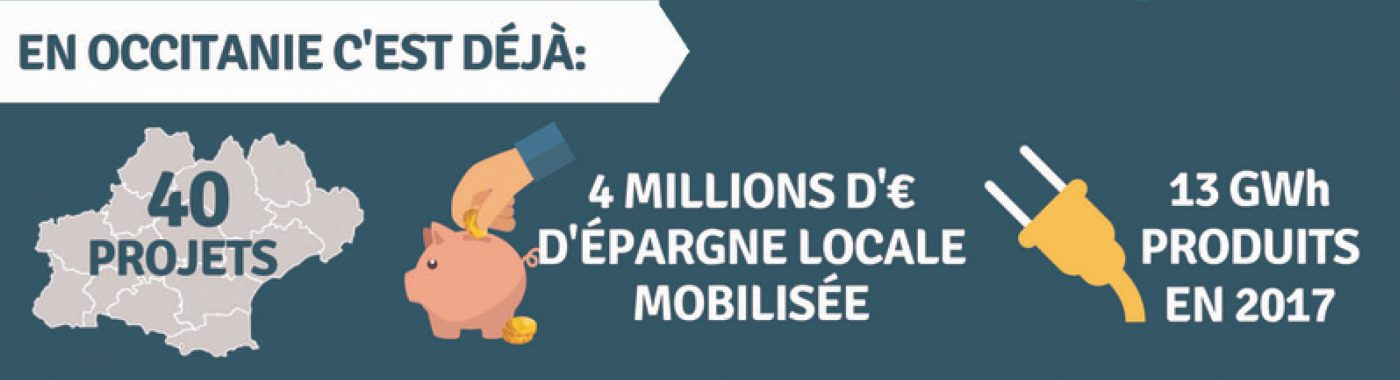 L'énergie citoyenne en Occitanie : extrait de l'infographie 2018 d'ECLR Occitanie