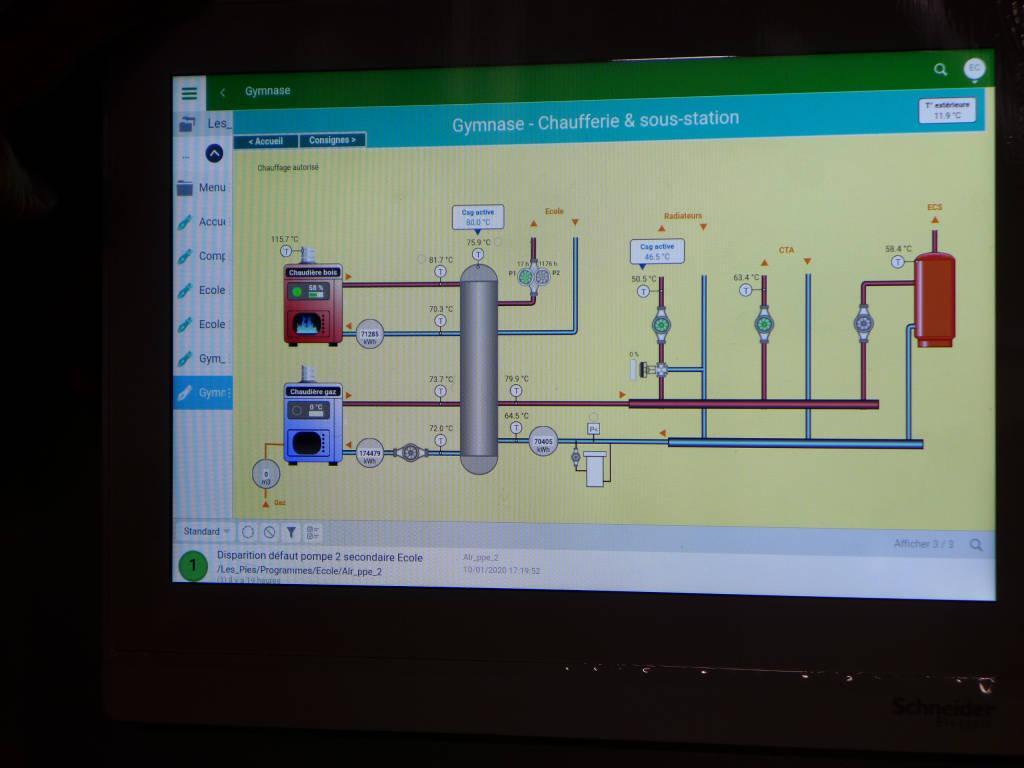La chaudière gaz est pilotable à distance ou depuis ce panneau de contrôle