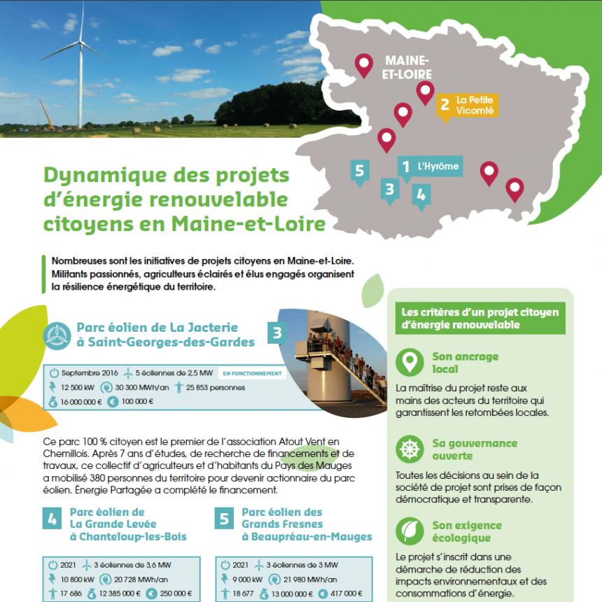 Maine-et-Loire : territoire d'énergie renouvelable citoyenne