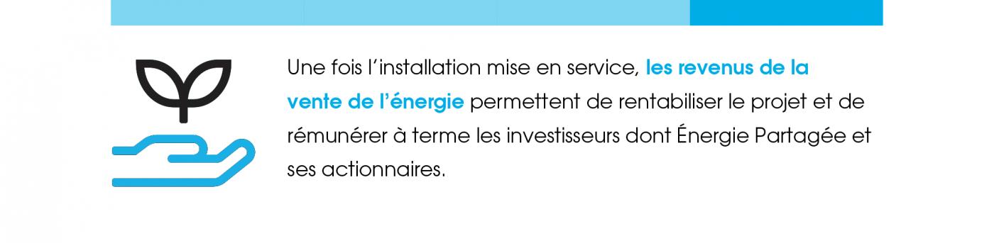 Une fois l'installation mise en service, les revenus de la vente de l'énergie permettent de rentabiliser le projet et de rémunérer à terme les investisseurs dont Énergie Partagée et ses actionnaires.